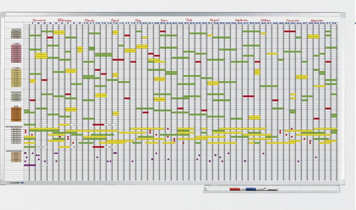 Legamaster Professionel Årsplanner 100 x 200 cm